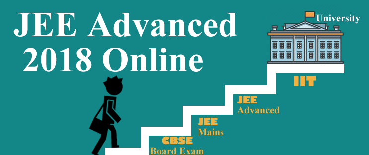 Online Exam for JEE Advance from 2018